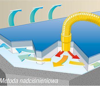 osuszanie-ciśnieniowe-posadzki