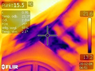 termowizja kraków
